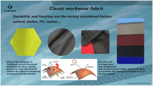 Modern Workwear